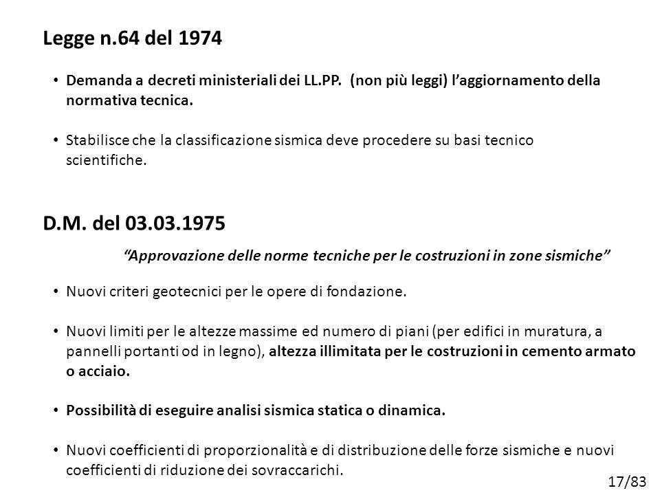 17/83 Demanda a decreti ministeriali dei LL.PP. (non più leggi) l'aggiornamento della normativa tecnica. Stabilisce che la classificazione sismica dev