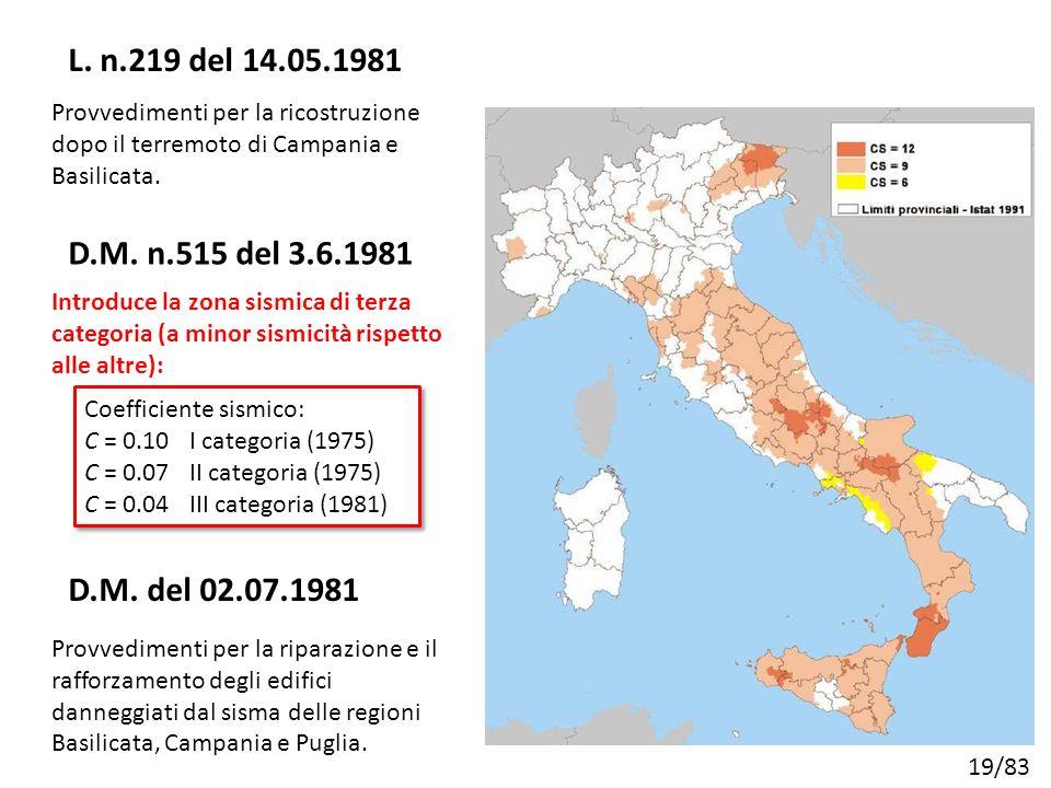 19/83 Provvedimenti per la ricostruzione dopo il terremoto di Campania e Basilicata. Introduce la zona sismica di terza categoria (a minor sismicità r