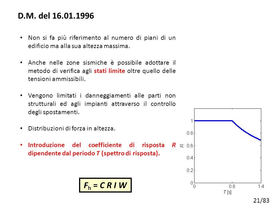 21/83 Non si fa più riferimento al numero di piani di un edificio ma alla sua altezza massima. Anche nelle zone sismiche è possibile adottare il metod