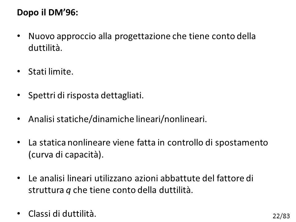 22/83 Dopo il DM'96: Nuovo approccio alla progettazione che tiene conto della duttilità. Stati limite. Spettri di risposta dettagliati. Analisi static