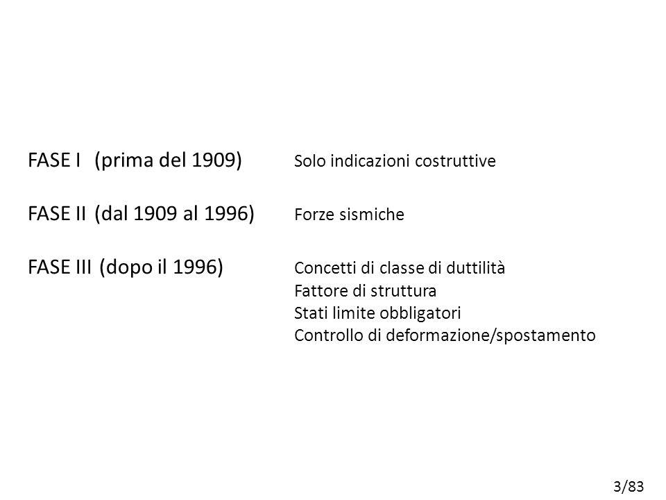 3/83 FASE I (prima del 1909) Solo indicazioni costruttive FASE II (dal 1909 al 1996) Forze sismiche FASE III (dopo il 1996) Concetti di classe di dutt