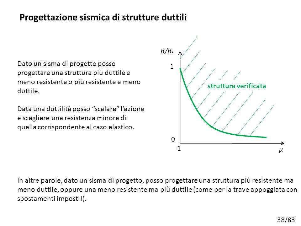 38/83 μ R/R * 1 0 1 struttura verificata Dato un sisma di progetto posso progettare una struttura più duttile e meno resistente o più resistente e men