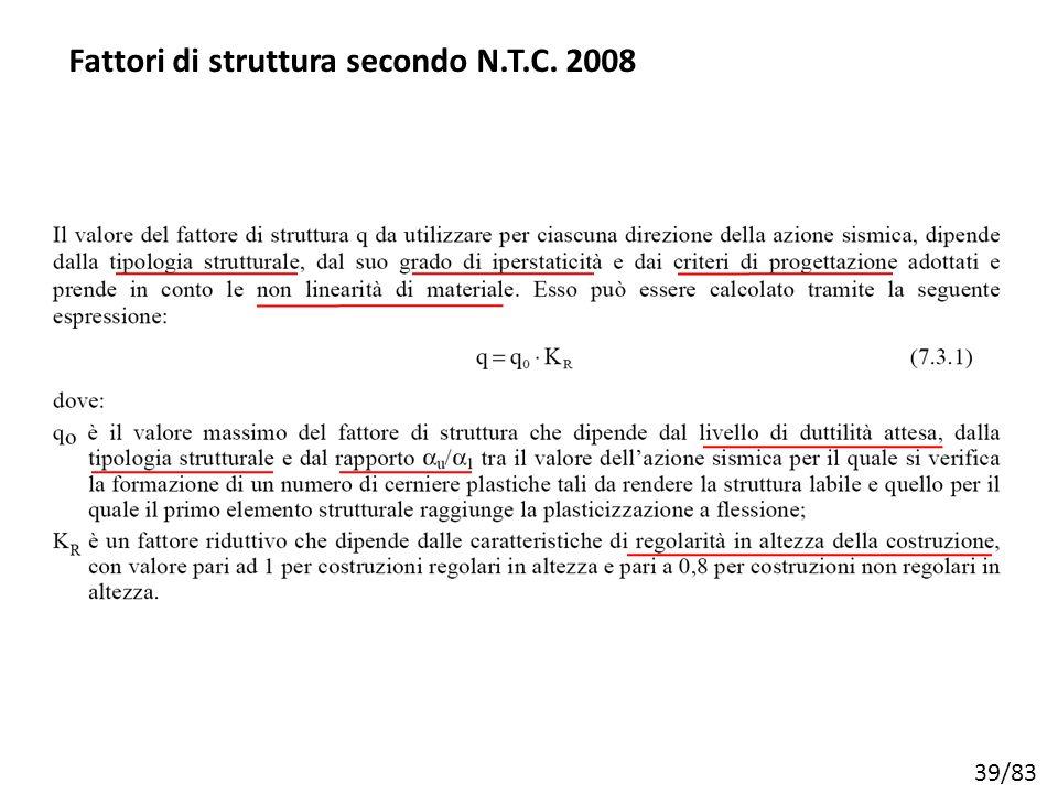 39/83 Fattori di struttura secondo N.T.C. 2008