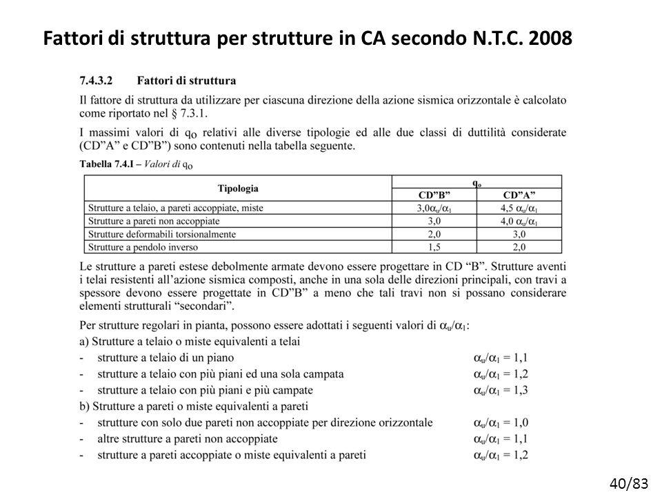 40/83 Fattori di struttura per strutture in CA secondo N.T.C. 2008