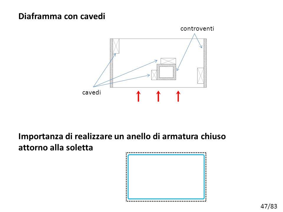 47/83 cavedi controventi Diaframma con cavedi Importanza di realizzare un anello di armatura chiuso attorno alla soletta