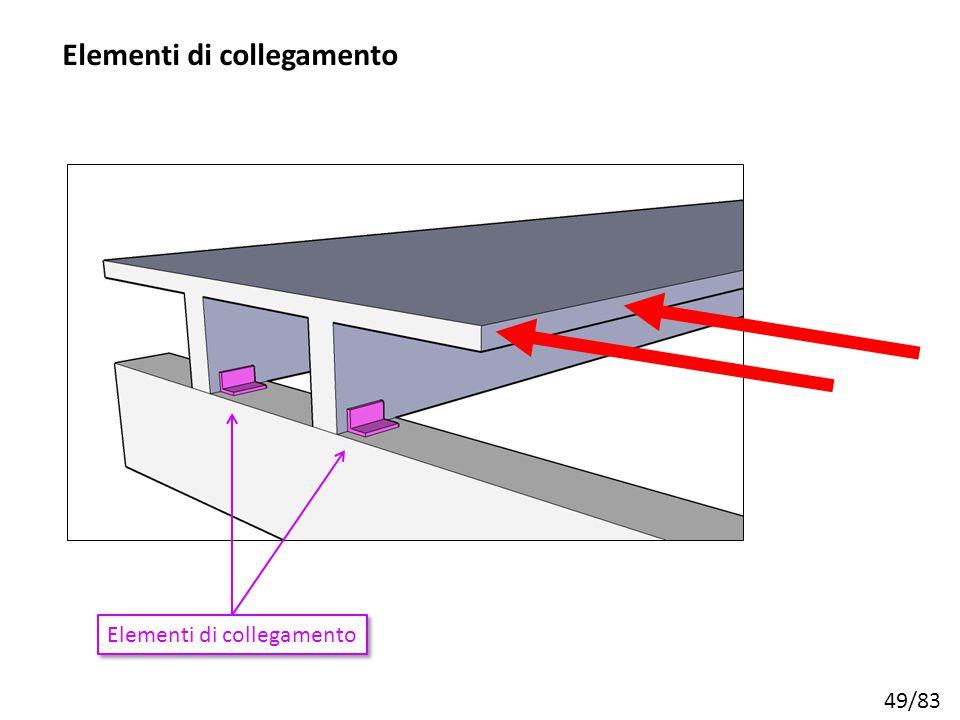 49/83 Elementi di collegamento