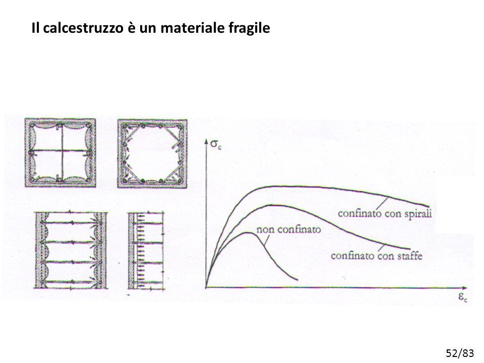 52/83 Il calcestruzzo è un materiale fragile