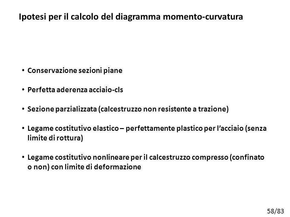 58/83 Ipotesi per il calcolo del diagramma momento-curvatura Conservazione sezioni piane Perfetta aderenza acciaio-cls Sezione parzializzata (calcestr