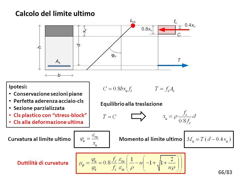 """66/83 Ipotesi: Conservazione sezioni piane Perfetta aderenza acciaio-cls Sezione parzializzata Cls plastico con """"stress-block"""" Cls alla deformazione u"""