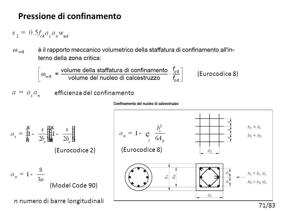 71/83 (Model Code 90) Pressione di confinamento (Eurocodice 8) (Eurocodice 2) (Eurocodice 8) efficienza del confinamento n numero di barre longitudina