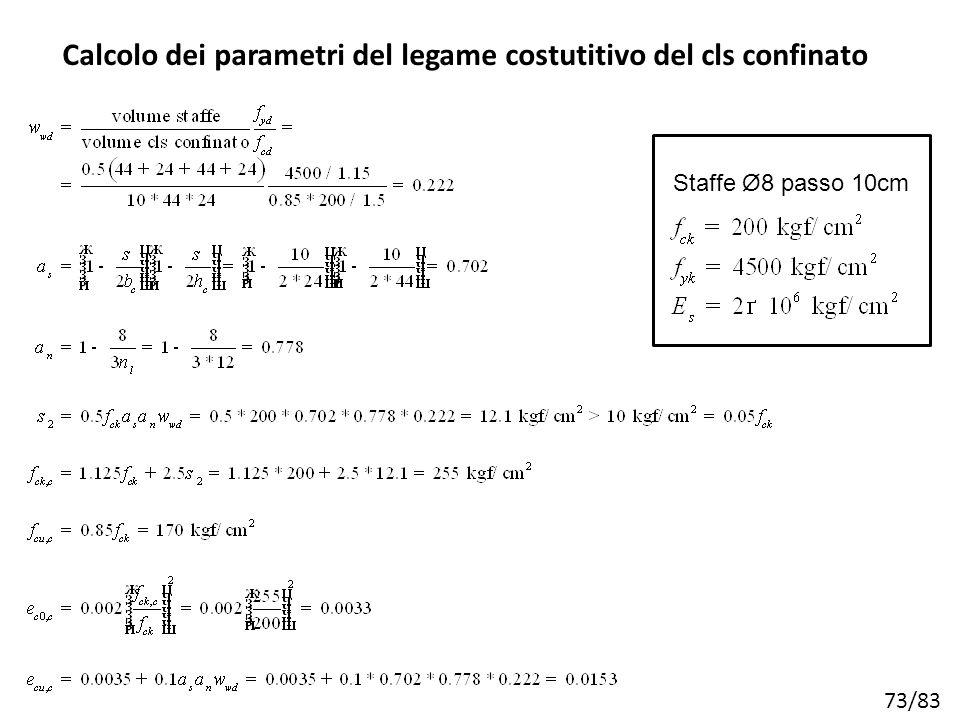 73/83 Calcolo dei parametri del legame costutitivo del cls confinato Staffe Ø8 passo 10cm