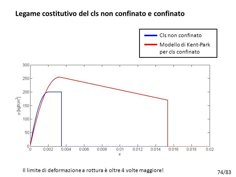 74/83 Cls non confinato Modello di Kent-Park per cls confinato Legame costitutivo del cls non confinato e confinato Il limite di deformazione a rottur