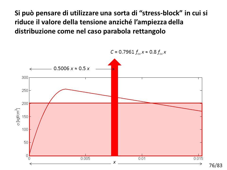 """76/83 Si può pensare di utilizzare una sorta di """"stress-block"""" in cui si riduce il valore della tensione anziché l'ampiezza della distribuzione come n"""