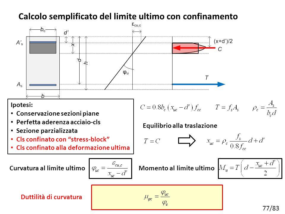 77/83 Calcolo semplificato del limite ultimo con confinamento Equilibrio alla traslazione Curvatura al limite ultimoMomento al limite ultimo Duttilità