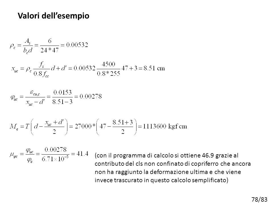 78/83 Valori dell'esempio (con il programma di calcolo si ottiene 46.9 grazie al contributo del cls non confinato di copriferro che ancora non ha ragg