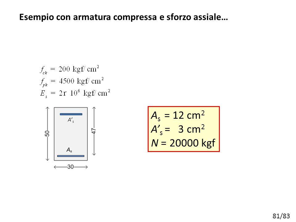 81/83 A s = 12 cm 2 A' s = 3 cm 2 N = 20000 kgf A' s Esempio con armatura compressa e sforzo assiale…