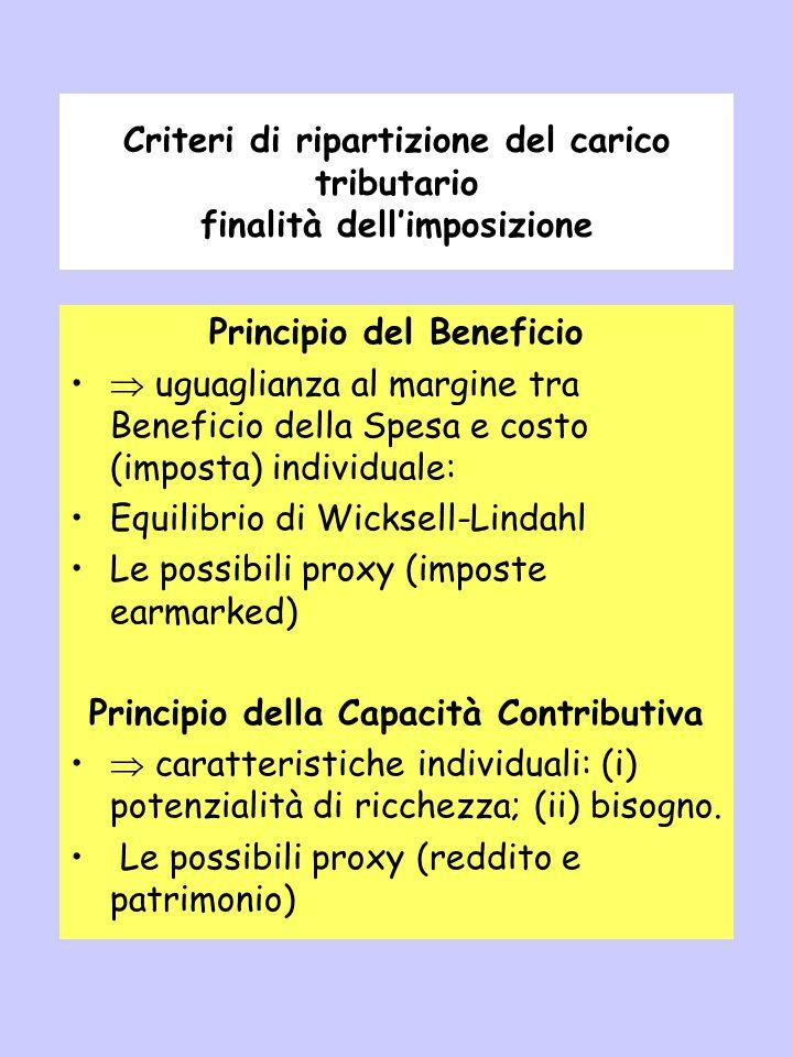Criteri di ripartizione del carico tributario finalità dell'imposizione Principio del Beneficio  uguaglianza al margine tra Beneficio della Spesa e costo (imposta) individuale: Equilibrio di Wicksell-Lindahl Le possibili proxy (imposte earmarked) Principio della Capacità Contributiva  caratteristiche individuali: (i) potenzialità di ricchezza; (ii) bisogno.
