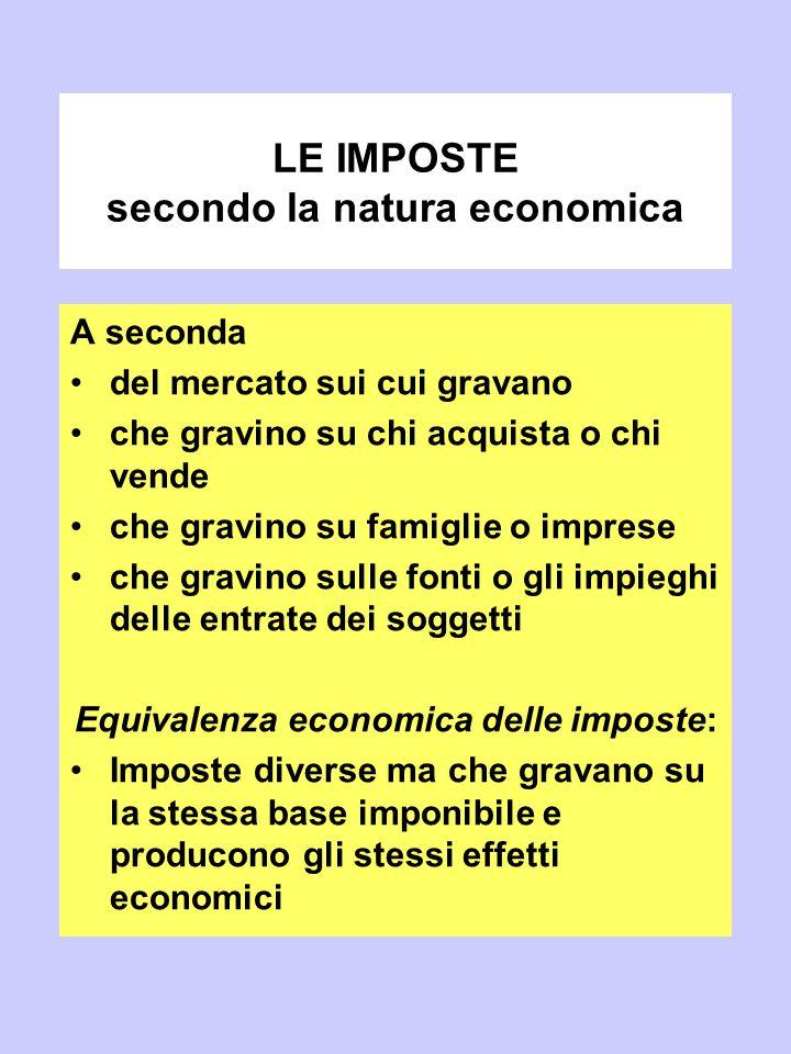 LE IMPOSTE secondo la natura economica A seconda del mercato sui cui gravano che gravino su chi acquista o chi vende che gravino su famiglie o imprese