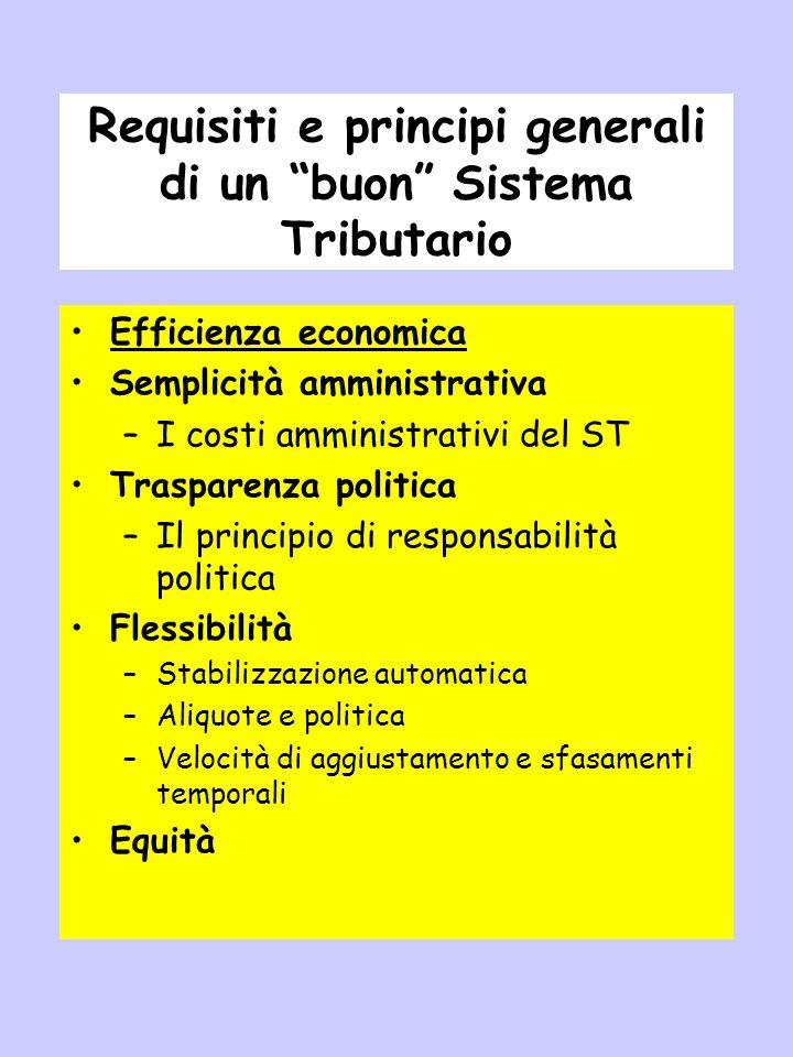 """Requisiti e principi generali di un """"buon"""" Sistema Tributario Efficienza economica Semplicità amministrativa –I costi amministrativi del ST Trasparenz"""