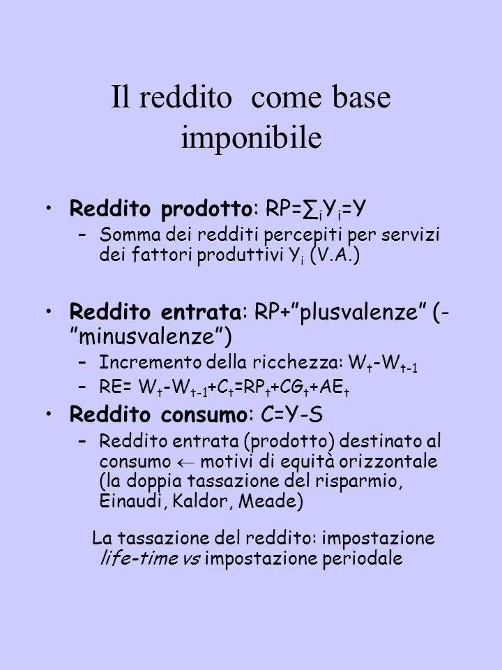 Il reddito come base imponibile Reddito prodotto: RP=∑ i Y i =Y –Somma dei redditi percepiti per servizi dei fattori produttivi Y i (V.A.) Reddito entrata: RP+ plusvalenze (- minusvalenze ) –Incremento della ricchezza: W t -W t-1 –RE= W t -W t-1 +C t =RP t +CG t +AE t Reddito consumo: C=Y-S –Reddito entrata (prodotto) destinato al consumo  motivi di equità orizzontale (la doppia tassazione del risparmio, Einaudi, Kaldor, Meade) La tassazione del reddito: impostazione life-time vs impostazione periodale