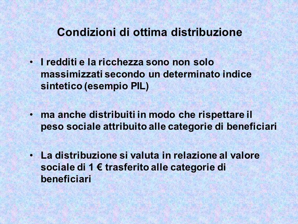 Condizioni di efficienza paretiana Efficienza nello scambioEfficienza nello scambio (il consumo di beni tra gli individui) Efficienza nella produzione