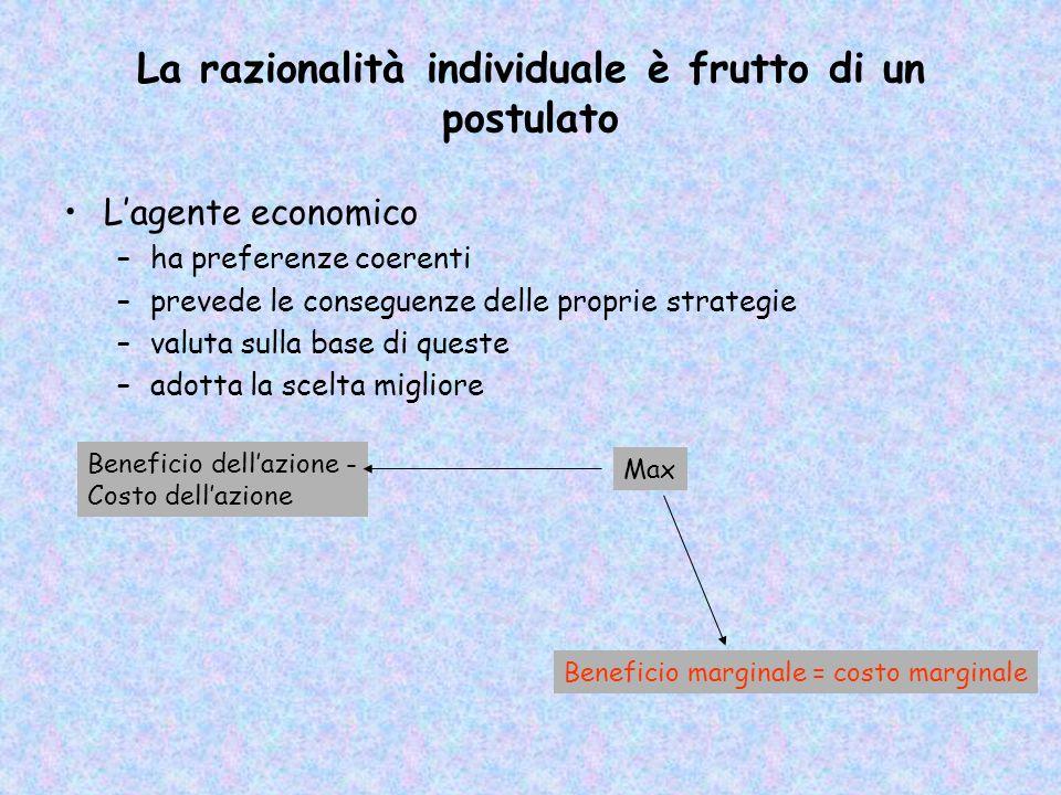 L'approccio così detto Law & Economics Integrazione economia e diritto  Razionalità  comportamenti individuali Efficienza  congruenza dei mezzi ris