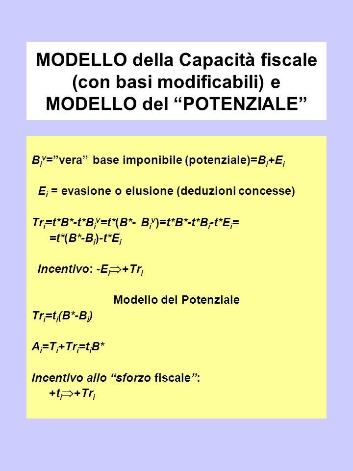 """MODELLO della Capacità fiscale (con basi modificabili) e MODELLO del """"POTENZIALE"""" B i v =""""vera"""" base imponibile (potenziale)=B i +E i E i = evasione o"""