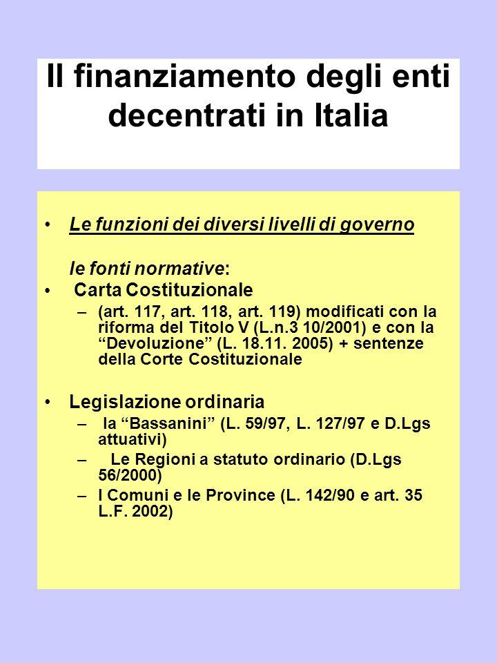 Il finanziamento degli enti decentrati in Italia Le funzioni dei diversi livelli di governo le fonti normative: Carta Costituzionale –(art. 117, art.