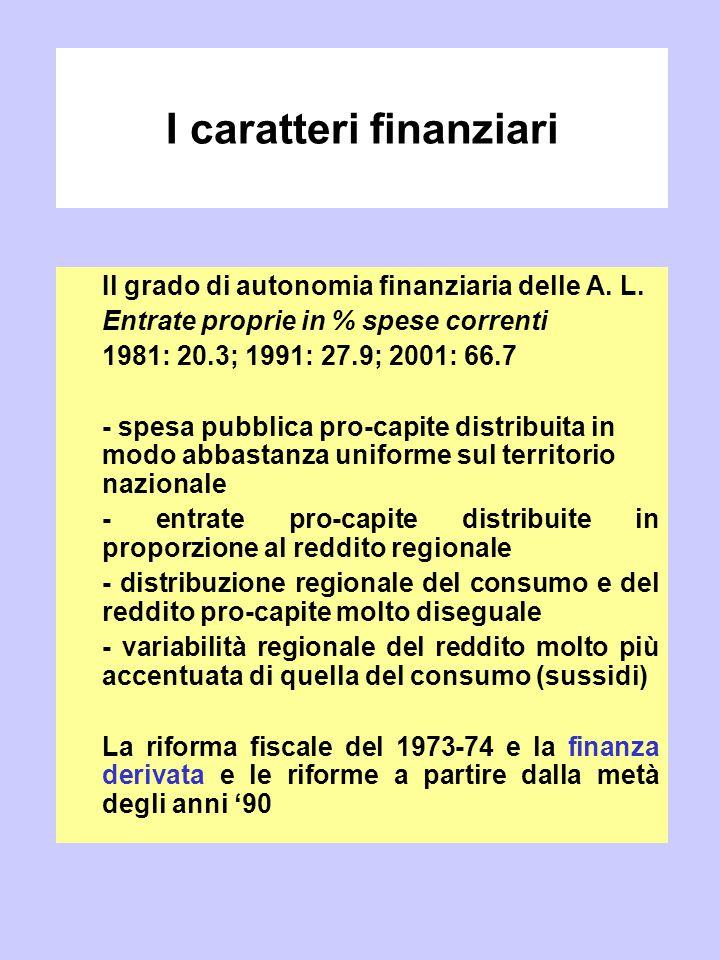 I caratteri finanziari Il grado di autonomia finanziaria delle A. L. Entrate proprie in % spese correnti 1981: 20.3; 1991: 27.9; 2001: 66.7 - spesa pu