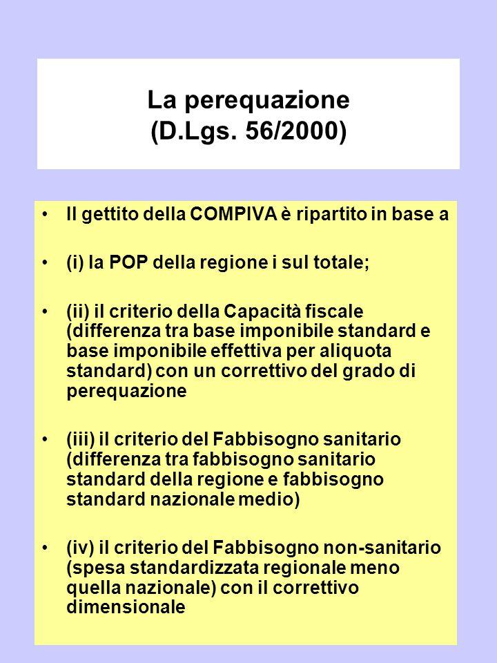La perequazione (D.Lgs. 56/2000) Il gettito della COMPIVA è ripartito in base a (i) la POP della regione i sul totale; (ii) il criterio della Capacità