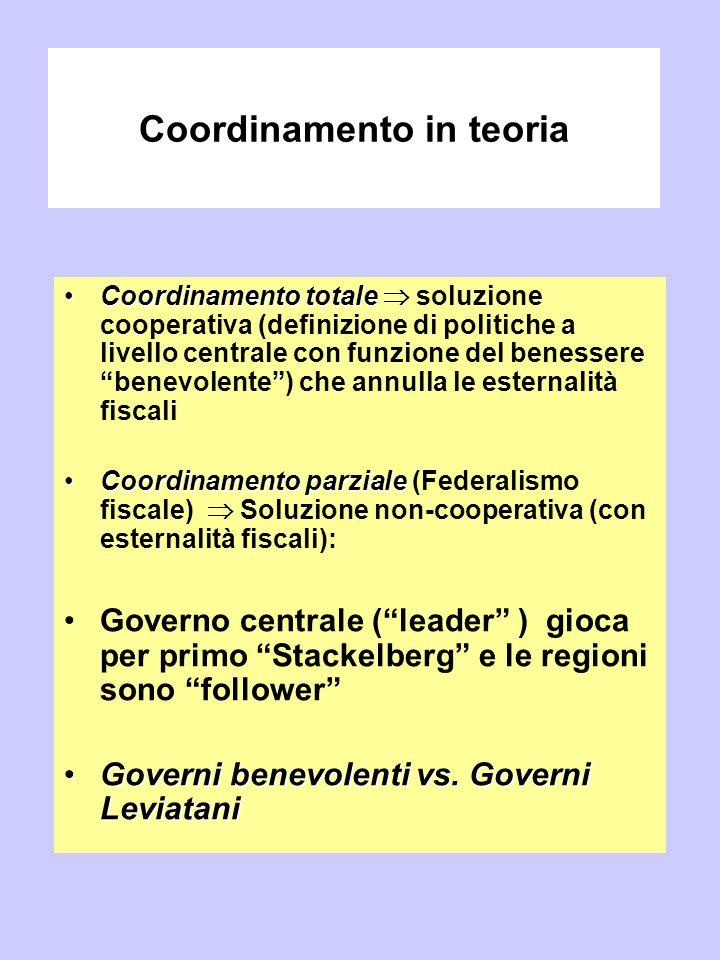 Coordinamento in teoria Coordinamento totaleCoordinamento totale  soluzione cooperativa (definizione di politiche a livello centrale con funzione del