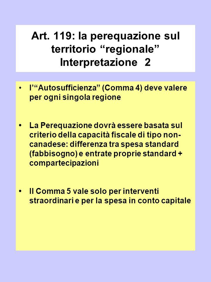 """Art. 119: la perequazione sul territorio """"regionale"""" Interpretazione 2 l'""""Autosufficienza"""" (Comma 4) deve valere per ogni singola regione La Perequazi"""