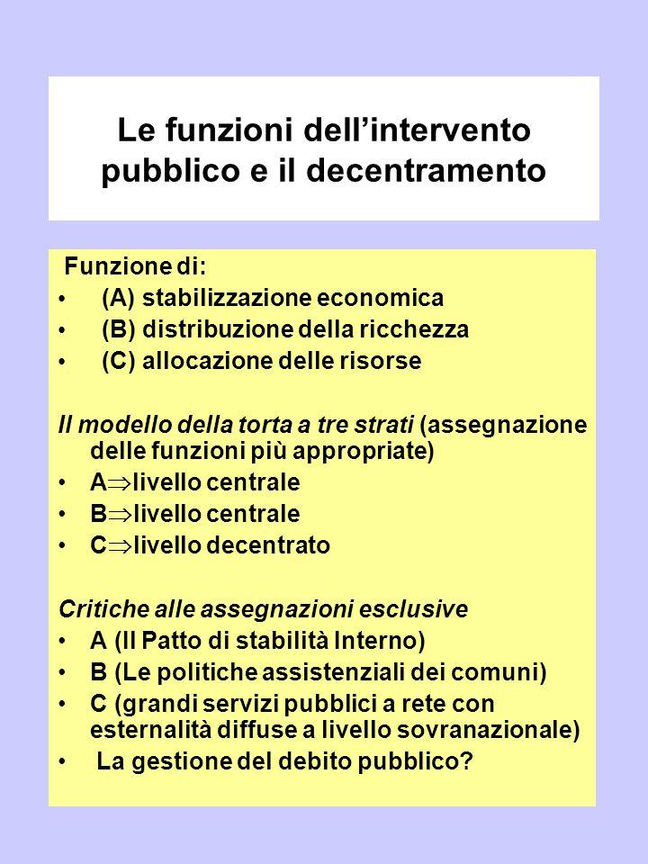 Le funzioni dell'intervento pubblico e il decentramento Funzione di: (A) stabilizzazione economica (B) distribuzione della ricchezza (C) allocazione d