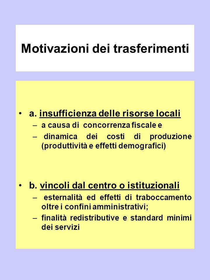 Motivazioni dei trasferimenti a. insufficienza delle risorse locali –a causa di concorrenza fiscale e – dinamica dei costi di produzione (produttività