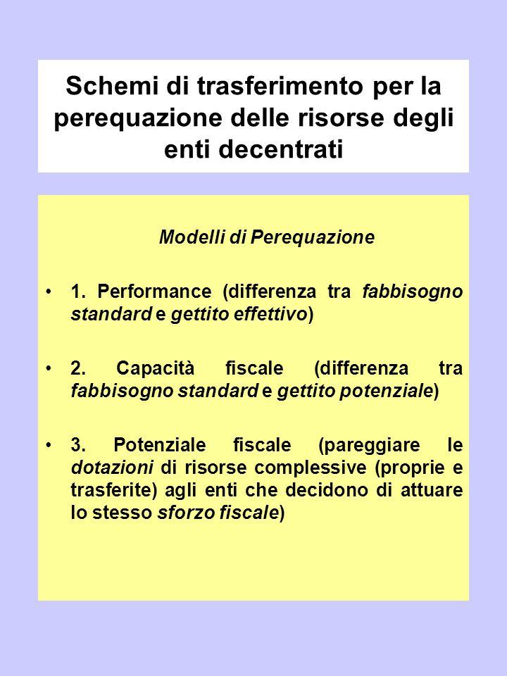 Schemi di trasferimento per la perequazione delle risorse degli enti decentrati Modelli di Perequazione 1. Performance (differenza tra fabbisogno stan