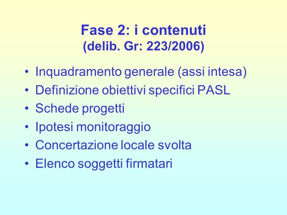 Inquadramento generale (assi intesa) Definizione obiettivi specifici PASL Schede progetti Ipotesi monitoraggio Concertazione locale svolta Elenco soggetti firmatari Fase 2: i contenuti (delib.