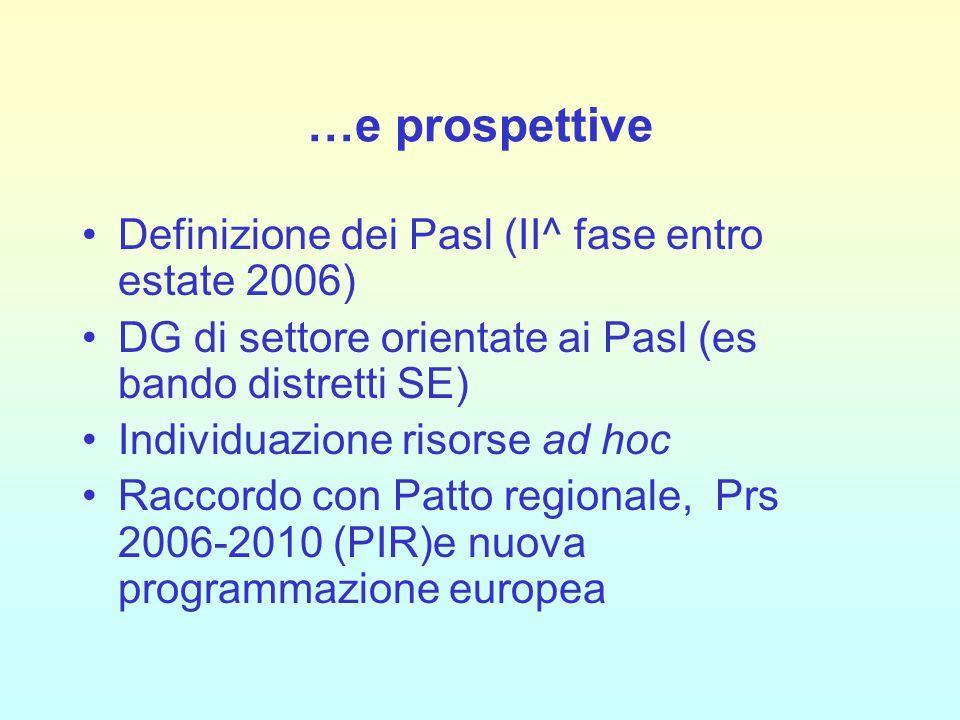 …e prospettive Definizione dei Pasl (II^ fase entro estate 2006) DG di settore orientate ai Pasl (es bando distretti SE) Individuazione risorse ad hoc Raccordo con Patto regionale, Prs 2006-2010 (PIR)e nuova programmazione europea