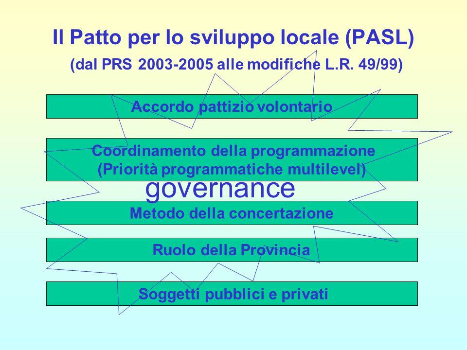 Il Patto per lo sviluppo locale (PASL) (dal PRS 2003-2005 alle modifiche L.R.