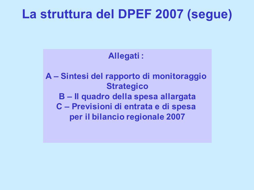 La struttura del DPEF 2007 (segue) Allegati : A – Sintesi del rapporto di monitoraggio Strategico B – Il quadro della spesa allargata C – Previsioni di entrata e di spesa per il bilancio regionale 2007