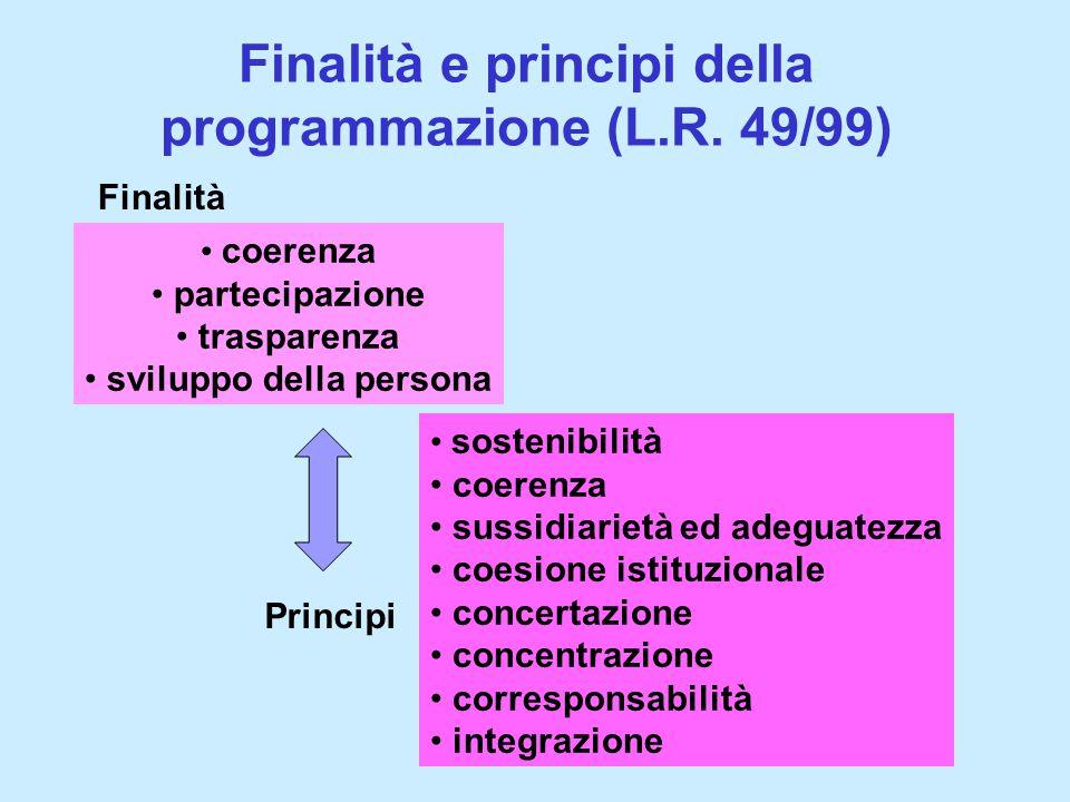 Finalità e principi della programmazione (L.R.