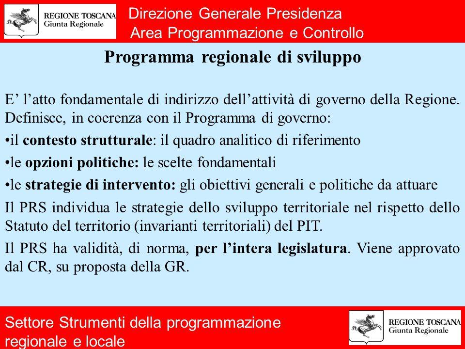 Direzione Generale Presidenza Area Programmazione e Controllo Programma regionale di sviluppo E' l'atto fondamentale di indirizzo dell'attività di governo della Regione.