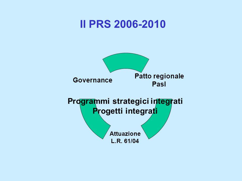 Il PRS 2006-2010 Programmi strategici integrati Progetti integrati