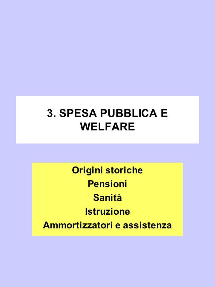 3. SPESA PUBBLICA E WELFARE Origini storiche Pensioni Sanità Istruzione Ammortizzatori e assistenza