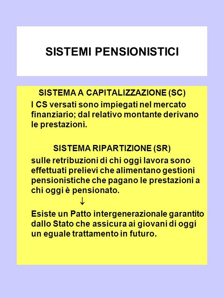 SISTEMI PENSIONISTICI SISTEMA A CAPITALIZZAZIONE (SC) I CS versati sono impiegati nel mercato finanziario; dal relativo montante derivano le prestazio