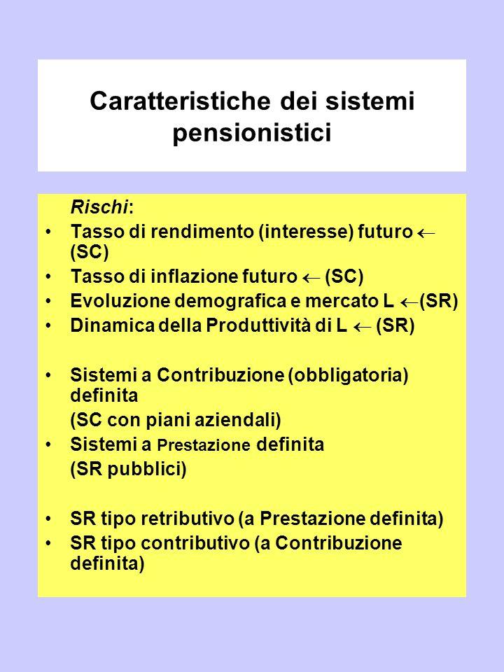 Caratteristiche dei sistemi pensionistici Rischi: Tasso di rendimento (interesse) futuro  (SC) Tasso di inflazione futuro  (SC) Evoluzione demografi