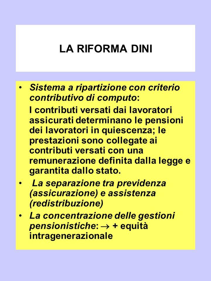 LA RIFORMA DINI Sistema a ripartizione con criterio contributivo di computo: I contributi versati dai lavoratori assicurati determinano le pensioni de