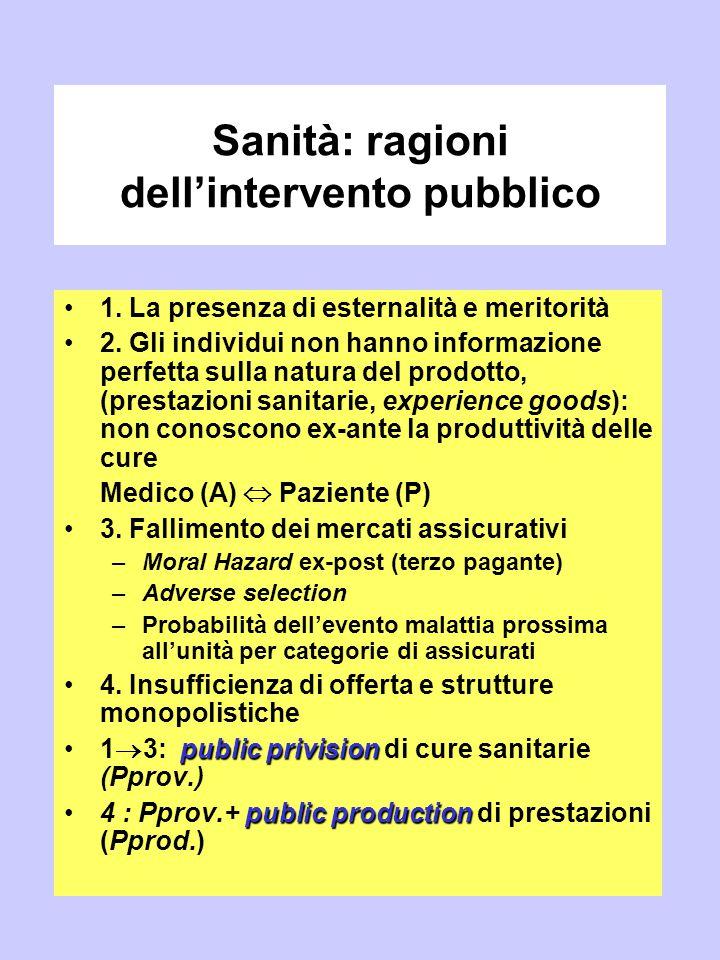 Sanità: ragioni dell'intervento pubblico 1. La presenza di esternalità e meritorità 2. Gli individui non hanno informazione perfetta sulla natura del