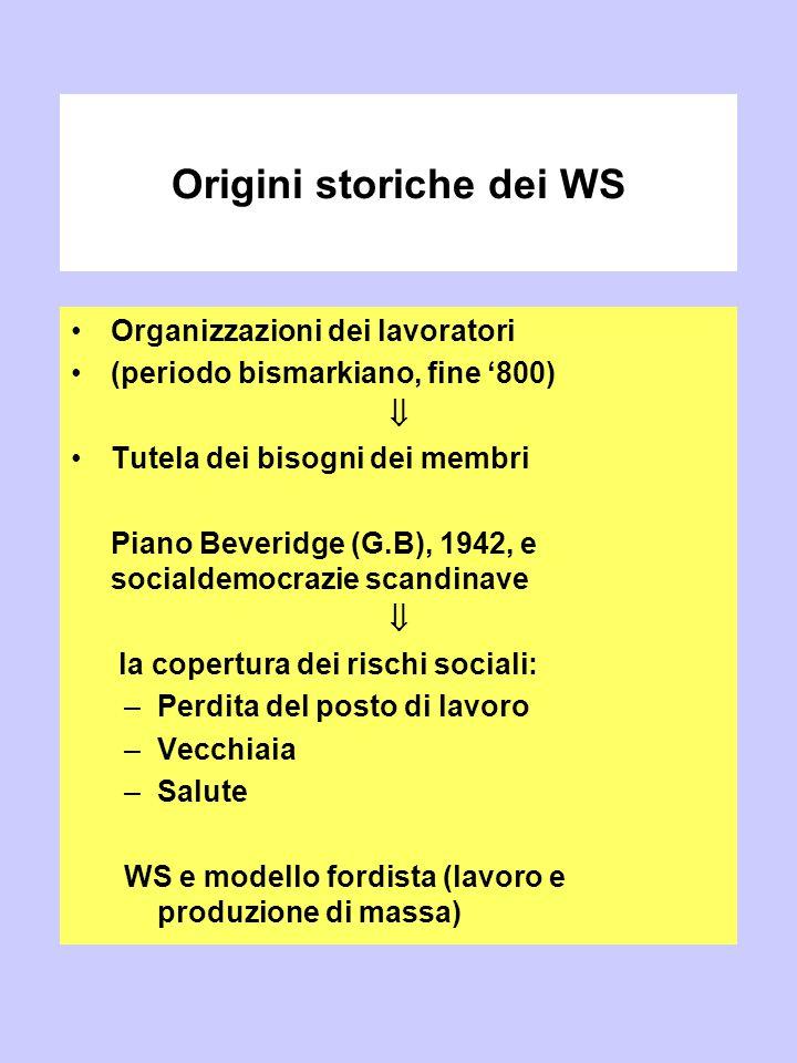 Modelli di WS L'evoluzione degli istituti per per perseguire gli obbiettivi di uguaglianza e solidarietà Modello socialdemocratico (universalismo) Modello liberale (tutela solo a pochi, il means testing) Modello corporativo (frammentazione categoriale) Modello mediterraneo (la famiglia come struttura centrale)