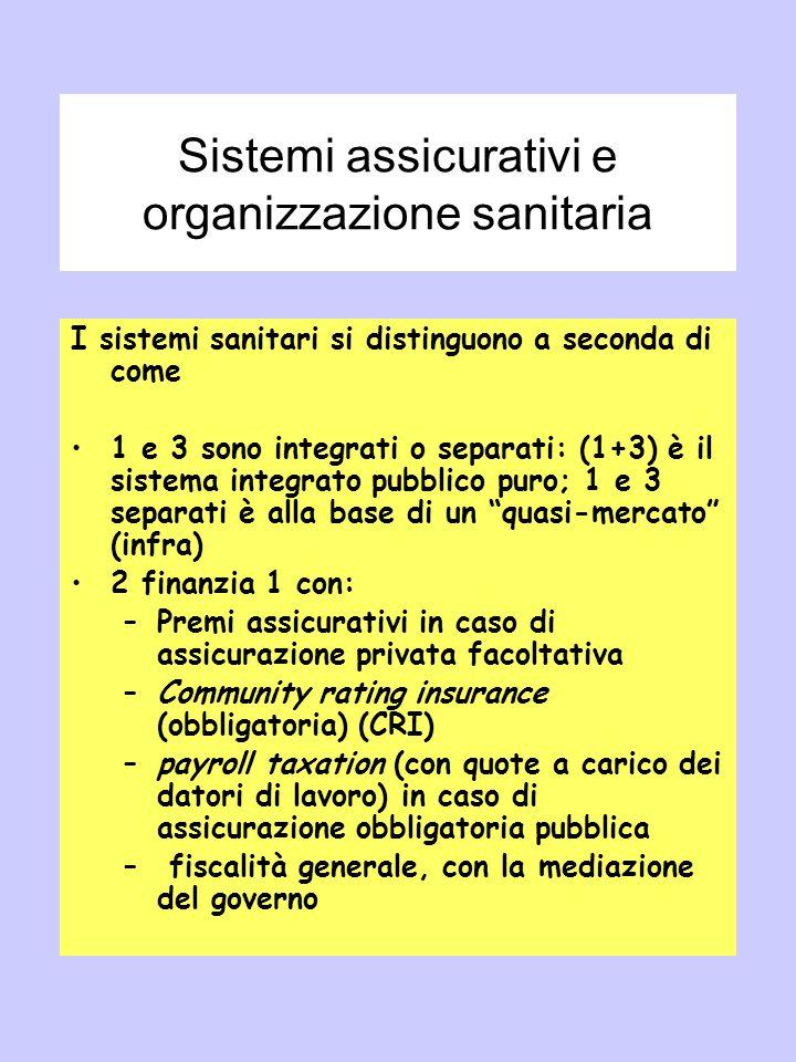 Sistemi assicurativi e organizzazione sanitaria I sistemi sanitari si distinguono a seconda di come 1 e 3 sono integrati o separati: (1+3) è il sistem