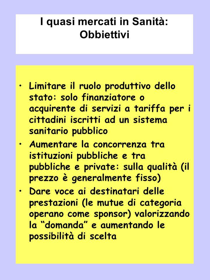 I quasi mercati in Sanità: Obbiettivi Limitare il ruolo produttivo dello stato: solo finanziatore o acquirente di servizi a tariffa per i cittadini is